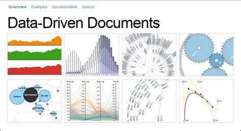 d3 js in data visualization with javascript books swagger visualization layer using d3 js