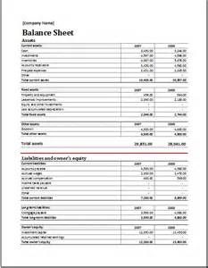 Asset Sheet Template by Asset And Liability Report Balance Sheet For Excel Excel