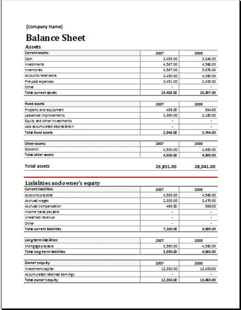 assets and liabilities report balance sheet download at