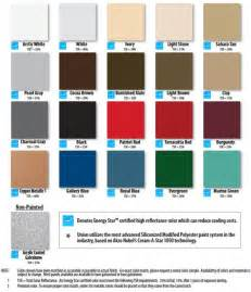 metal roofing colors metal roofing color chart metal roof colors for quot tin