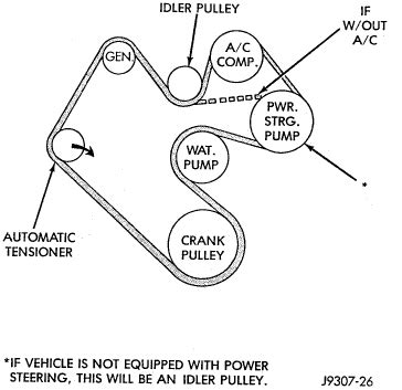 1996 jeep serpentine belt diagram how do you replace a serpentine belt on a 96 jep grand