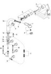 Grohe Kitchen Faucet Parts Diagram Grohe Ladylux Kitchen Faucet Manual Order Replacement Parts For Grohe 33790 Ladylux Plus Pull