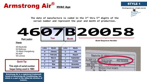 armstrong heat wiring diagram ford 8n wire harness