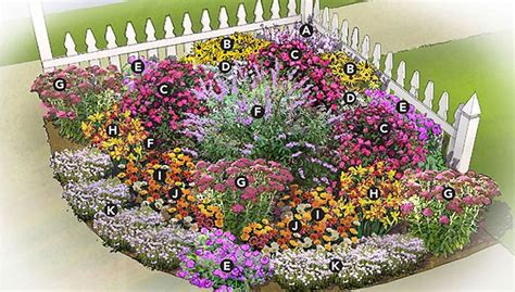 Flower Garden Layout Sizzling Summer Garden
