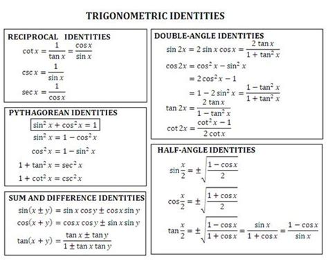pythagorean identities worksheet printables pythagorean identities worksheet tempojs