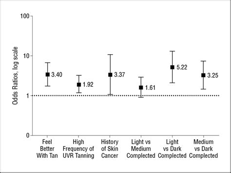 cross sectional correlational study a cross sectional study examining the correlation between