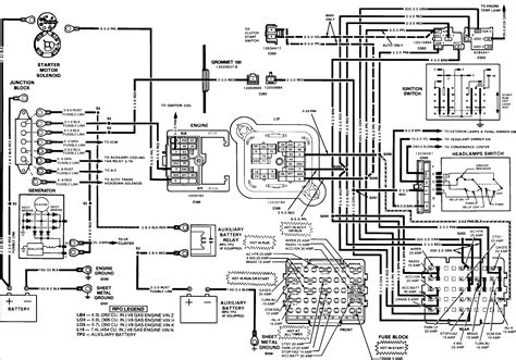 1990 gmc truck wiring diagram wiring diagrams image free gmaili net i a 1990 gmc no hazards no brake lights