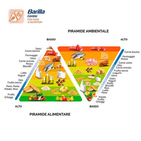 piramide alimentare barilla divulgazione doppia piramide fondazione bcfn