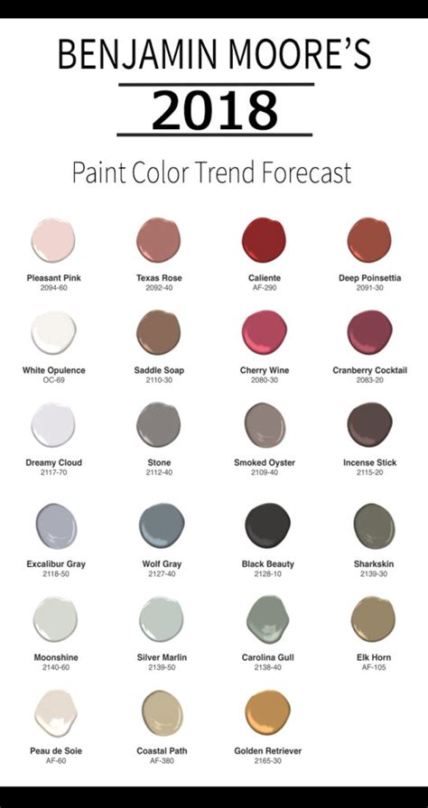 benjamin moore 2017 color of the year color forecast 2017 benjamin moore s 2018 color of the