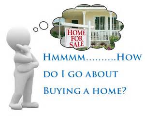 How To Buy A House How To Buy A Home The Process The Pro S Real Estate Team