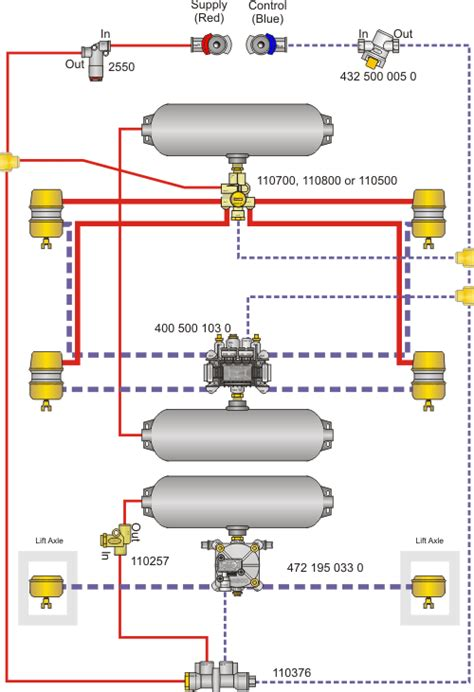 semi trailer abs wiring diagram 31 wiring diagram images
