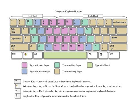 keyboard layout best best photos of computer keyboard diagram computer