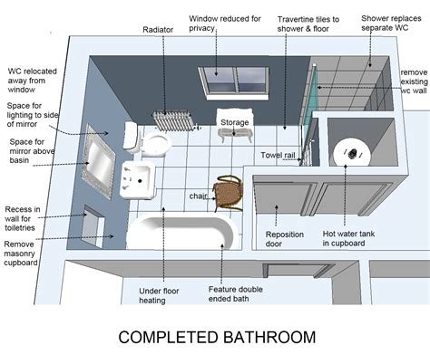 Design A Bathroom Layout by Bathroom Bliss Space And Style