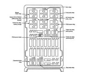 2003 ford econoline e150 fuse box diagram 2000 ford e150 fuse panel