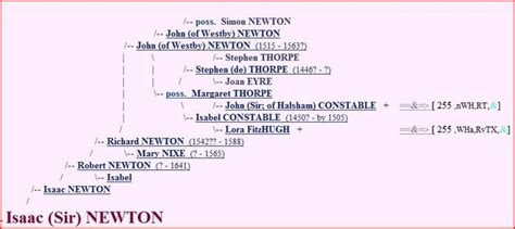 history of isaac p family and their descendants classic reprint books isaac newton sr 1606 1642 genealogy