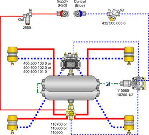 Air Brake System Diagram On Trailers Sealco Commercial Vehicle Products Air System Piping