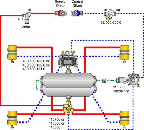 air brake diagram air brake system diagram ncf air brake system air brake
