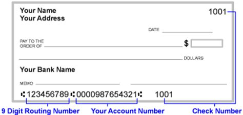 Routing Number Bank Routing Numbers
