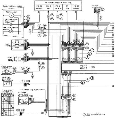 subaru ecu wiring diagram subaru auto wiring diagram