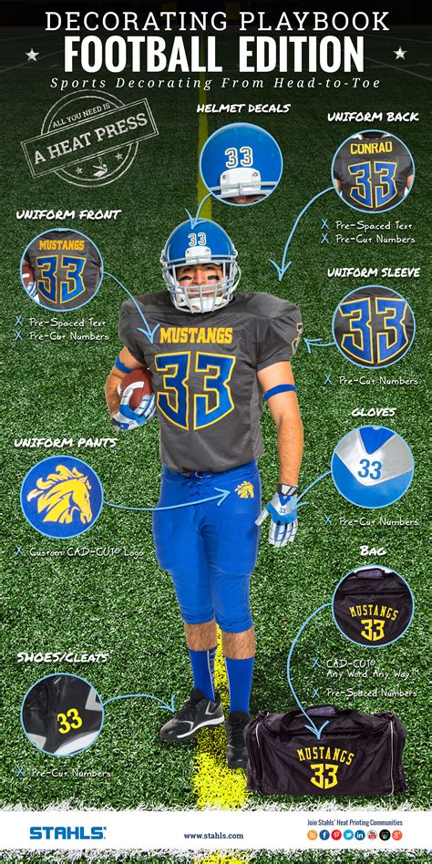 How To Heat Print Football Uniforms Ted Stahl S Blog High School Football Media Guide Template