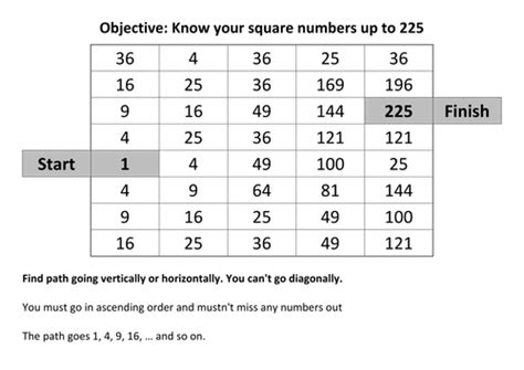pattern recognition aptitude test pdf is 9 a square number boxfirepress