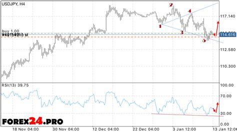 currency converter yen to usd forex yen dollar baticfucomti ga