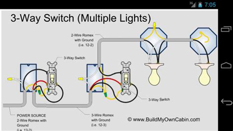 electrical wiring diagrams residential pdf get free