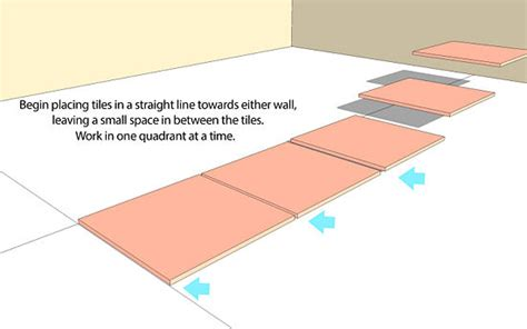 cara kerja kapasitor keramik cara pemasangan kapasitor keramik 28 images cara cerdas pasang keramik lantai dan dinding