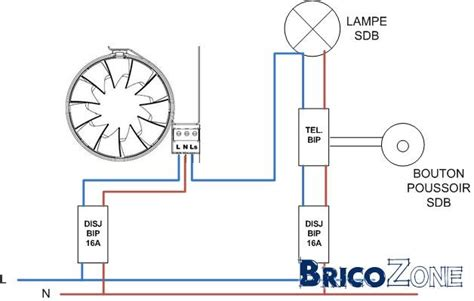 Branchement Ventilateur Plafond by 36 Frais Schema Branchement Electrique Ventilateur Plafond