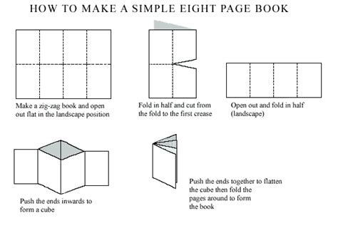 How To Make A Paper Book Cover - vintage book blogge