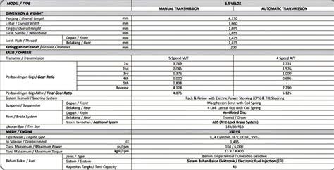 Daftar Alarm Mobil Avanza harga mobil avanza terbaru bisnis carapedia
