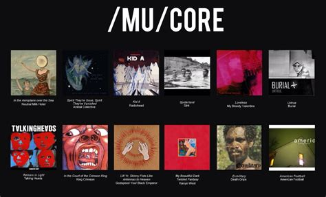 Radiohead Meme - mu core radiohead know your meme