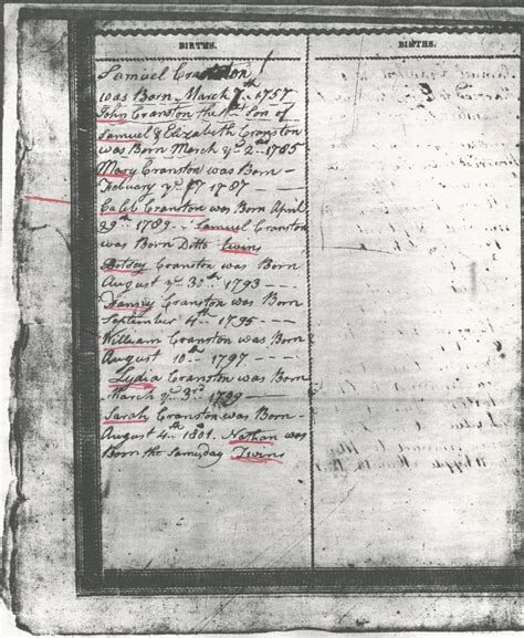 Delco Records Cranston Family Data Delaware County Ny Genealogy And