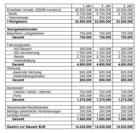 Muster Rechnung Hausmeisterservice Vorlage Muster Konzept Businessplan F 252 R Hausmeisterservice Hauswart Kostenlos