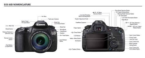 Asli Canon 60d canon eos 60d dslr all yours