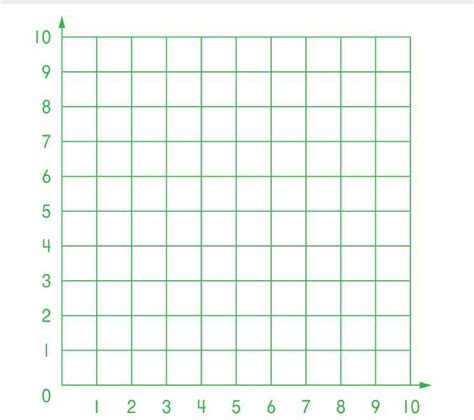 printable graph paper first quadrant image gallery blank quadrant