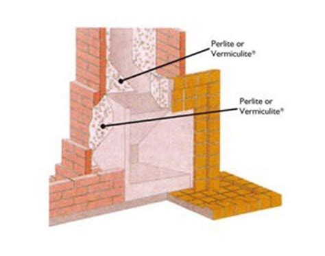 Fireplace Insulation Materials by Silvaperl Standard V2 Vermiculite 100l
