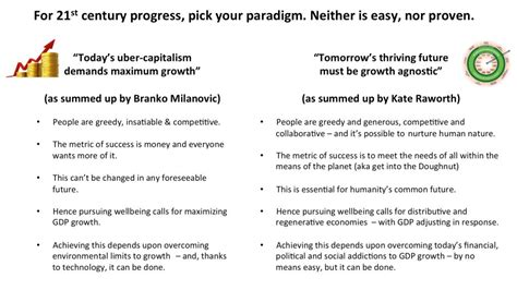 for 21st century progress pick your paradigm resilience