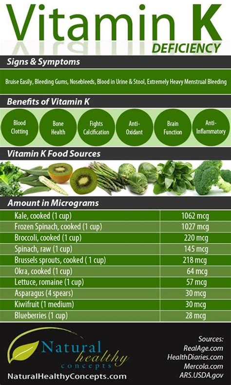 vitamin k in whole grains the best food sources for all the vitamins you need
