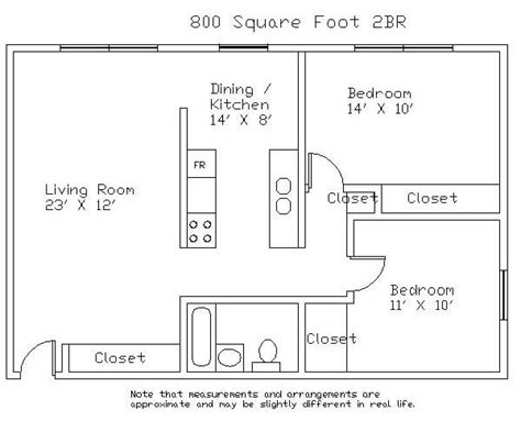 average 2 bedroom apartment square footage average square footage of 2 bedroom apartment