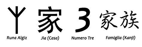 lettere giapponese significato tatuaggio famiglia wobba