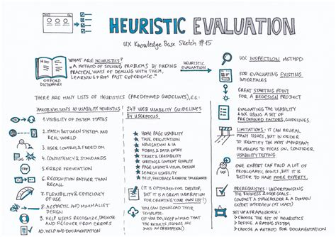 Heuristic Evaluation Template 8 New Thoughts About Heuristic Evaluation Template