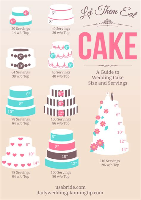 How Many Layer Cakes To Make A Size Quilt by A Guide To Ta Bay Wedding Cake Servings Me