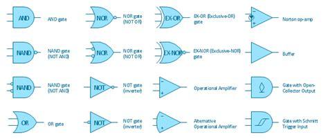 logic behind pattern in c amazing draw logic gates images electrical circuit