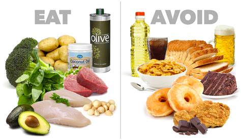 4 types of healthy fats fitness diary best fats oils to cook with different