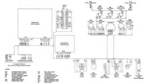 figure 2 1 panel wiring diagram sheet 1 of 4
