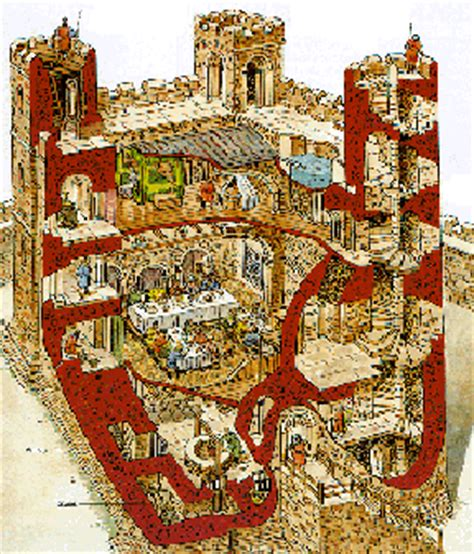 The Villages Floor Plans by This Is A Cutaway Of A Medieval Castle