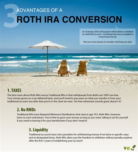 how to use ira to buy a house how to use ira to buy a house 28 images infographic how to invest in a roth ira