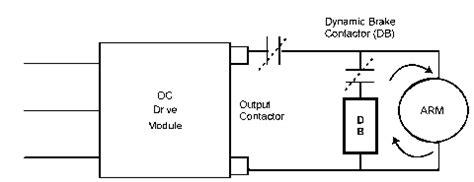 dynamic brake resistor circuit dc drives motors and drives