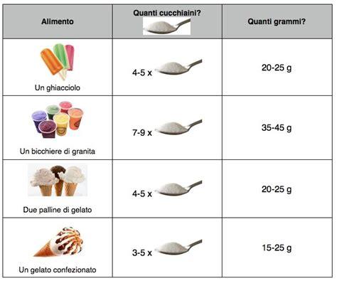 zucchero alimento zucchero raffinato 10 motivi scientificamente provati per